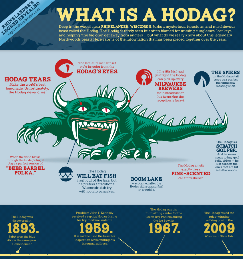 The hodag infographic